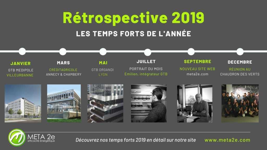 Rétrospective META 2e 2019