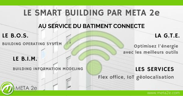 Le smart building par META2e