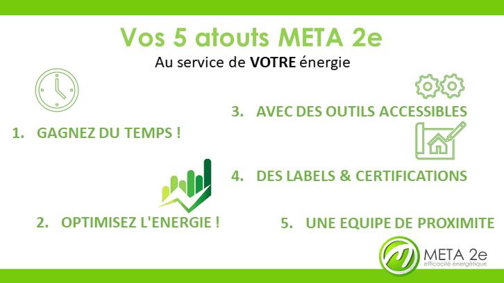 META 2e au service de la performance énergétique du bâtiment